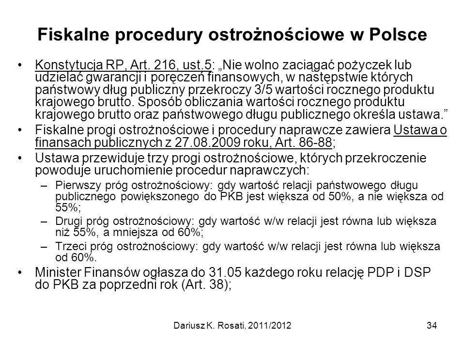Fiskalne procedury ostrożnościowe w Polsce