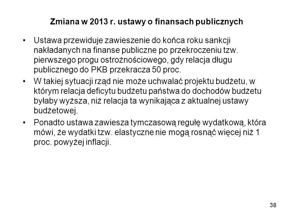 Zmiana w 2013 r. ustawy o finansach publicznych