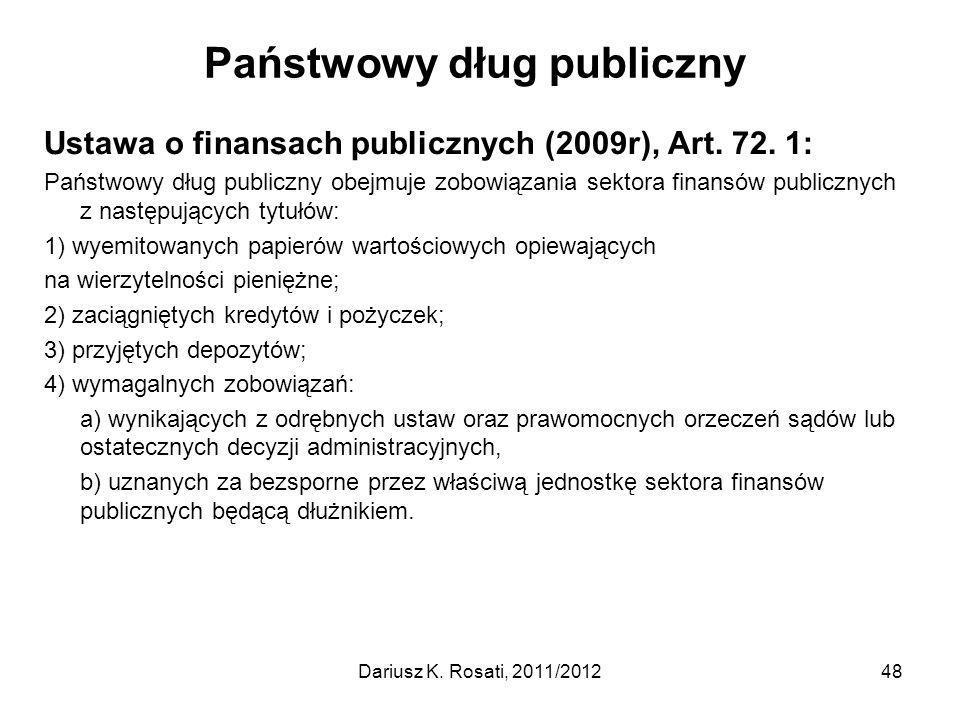 Państwowy dług publiczny