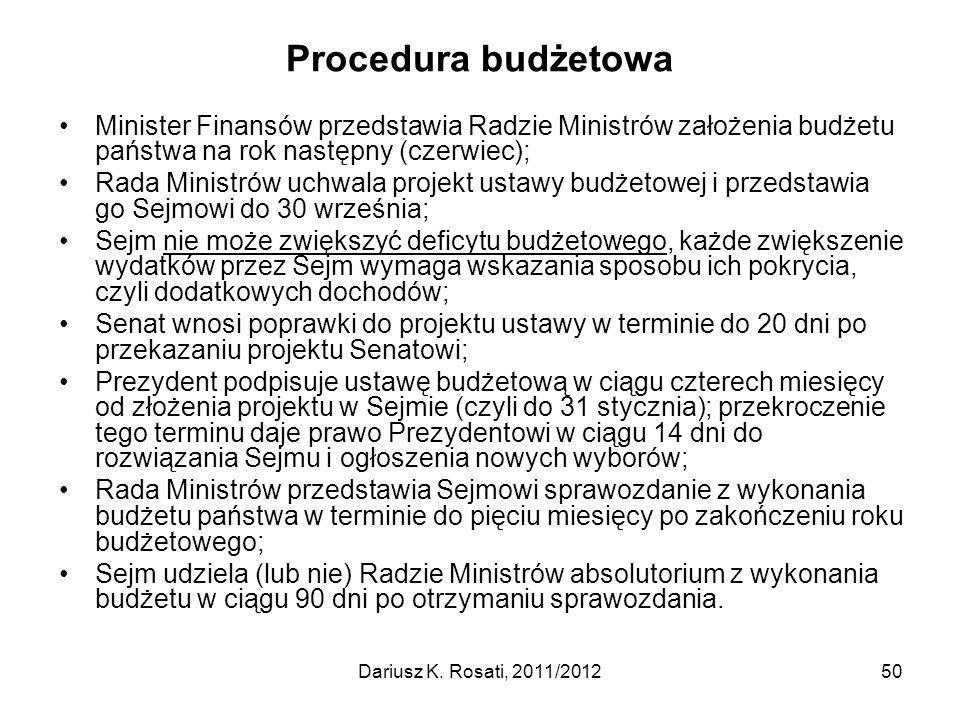 Procedura budżetowa Minister Finansów przedstawia Radzie Ministrów założenia budżetu państwa na rok następny (czerwiec);