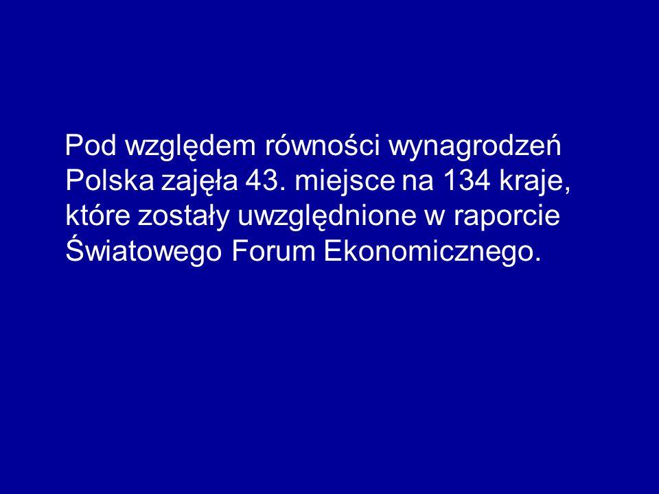 Pod względem równości wynagrodzeń Polska zajęła 43