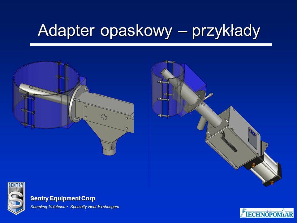 Adapter opaskowy – przykłady