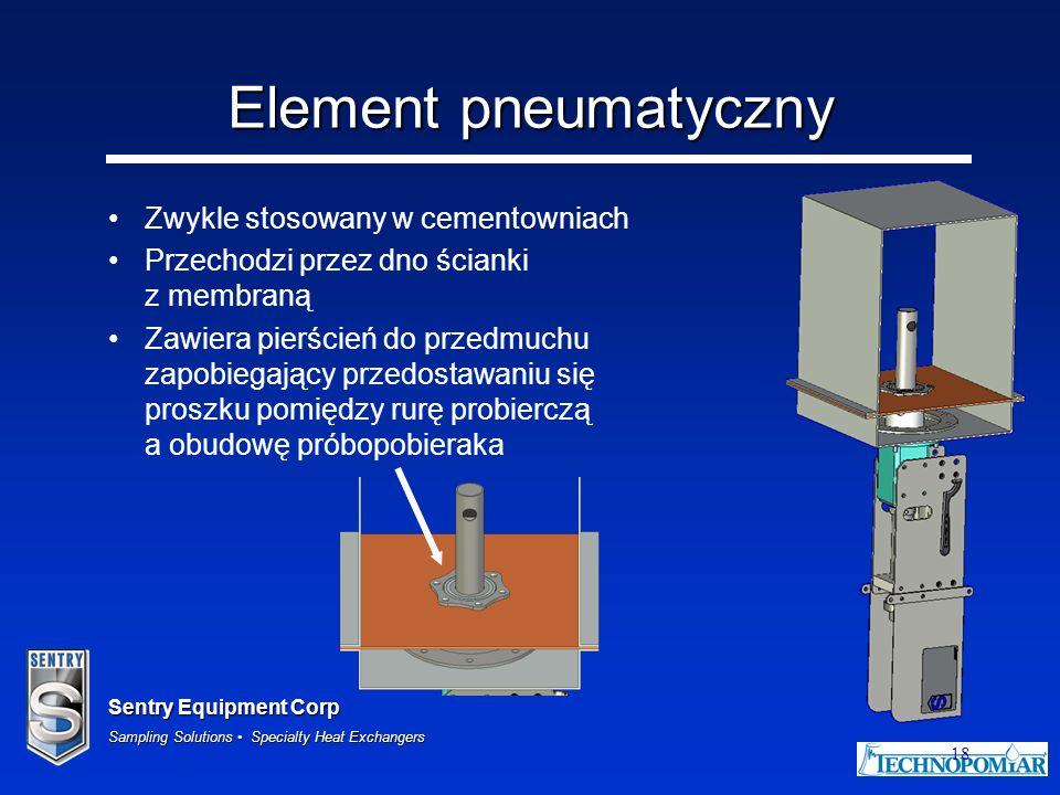 Element pneumatyczny Zwykle stosowany w cementowniach