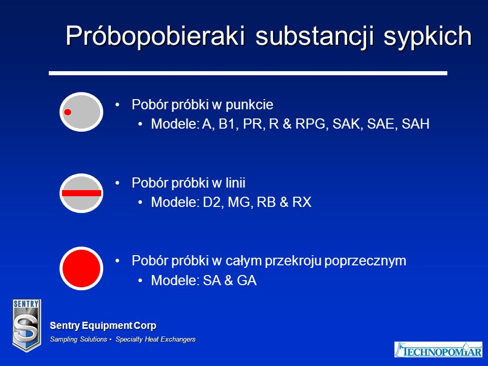 Próbopobieraki substancji sypkich