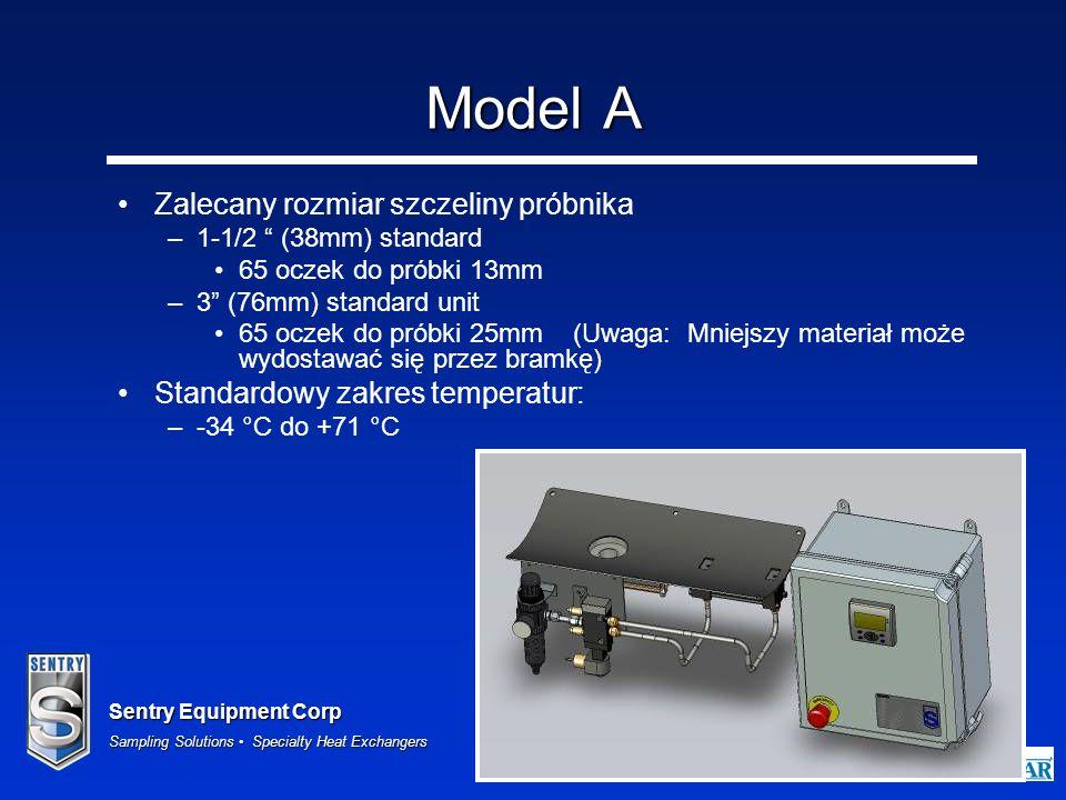 Model A Zalecany rozmiar szczeliny próbnika