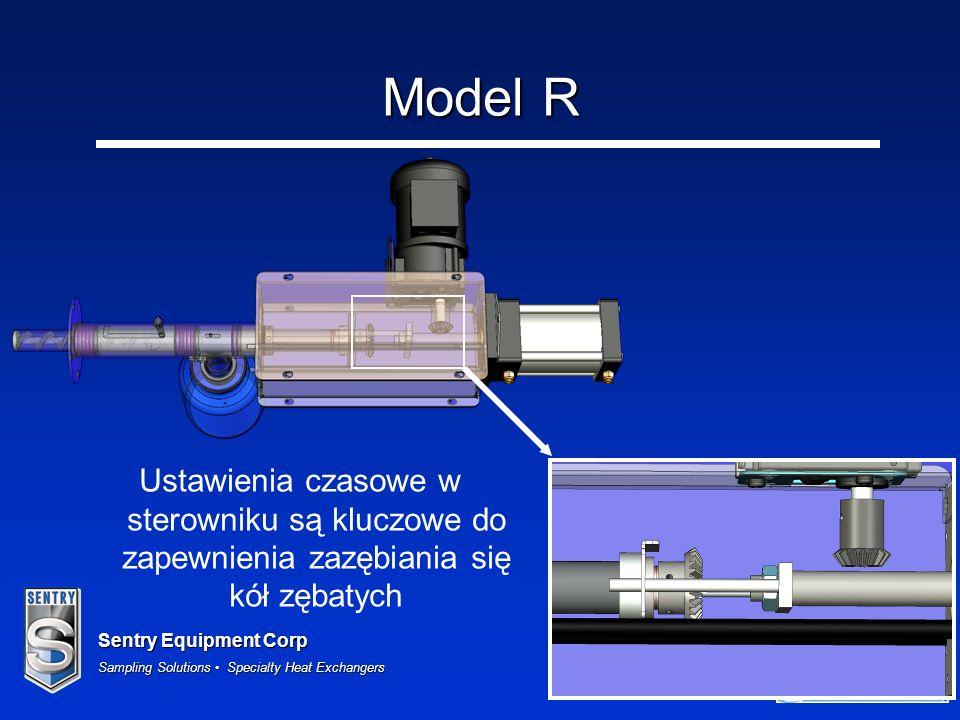 Model R Ustawienia czasowe w sterowniku są kluczowe do zapewnienia zazębiania się kół zębatych