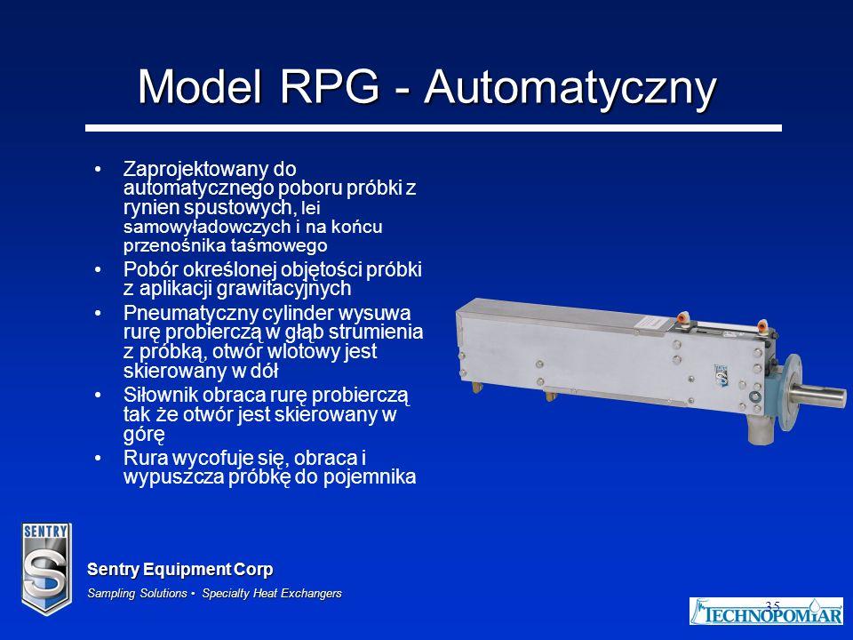 Model RPG - Automatyczny