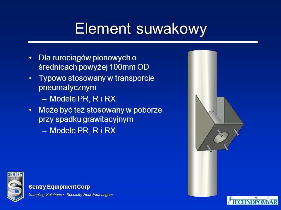 Element suwakowy Dla rurociągów pionowych o średnicach powyżej 100mm OD. Typowo stosowany w transporcie pneumatycznym.