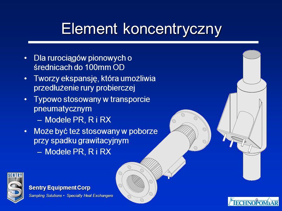 Element koncentryczny
