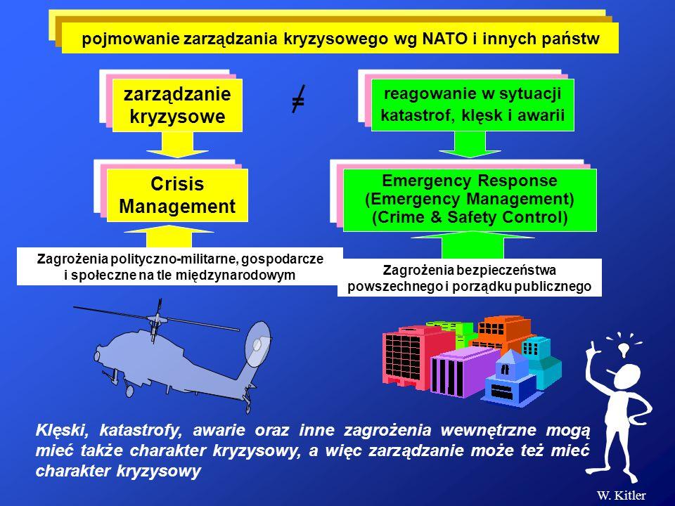 = zarządzanie kryzysowe Crisis Management