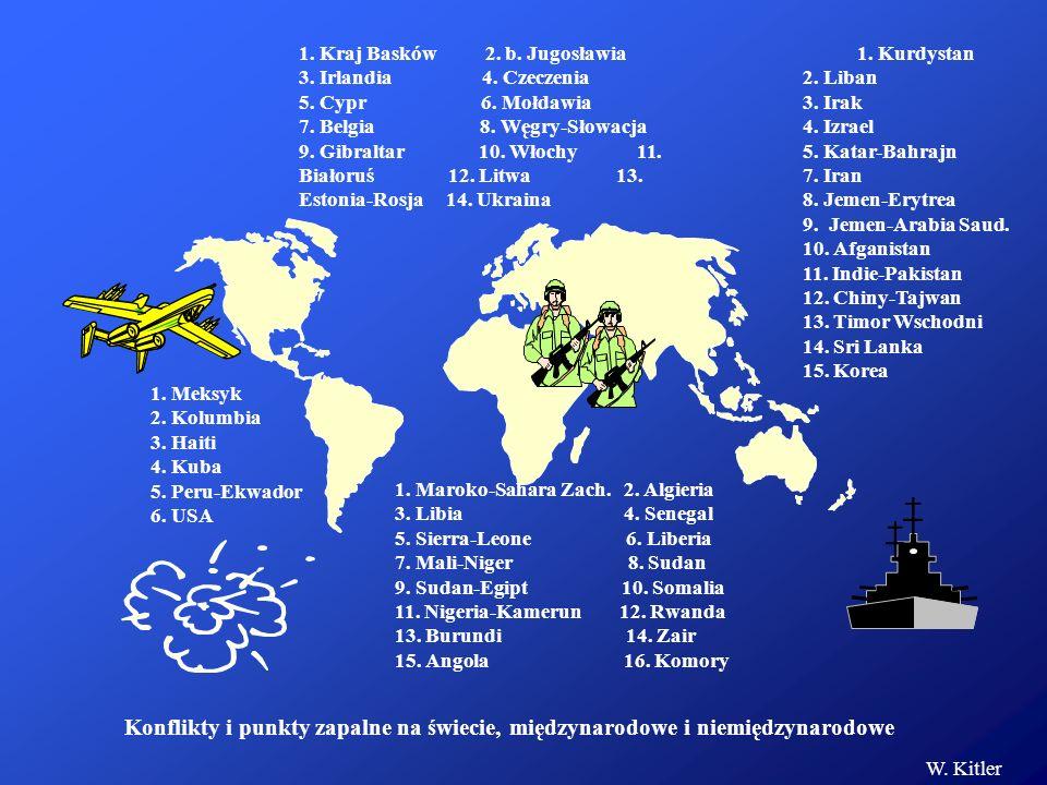 1. Kraj Basków 2. b. Jugosławia 3. Irlandia 4. Czeczenia 5. Cypr 6