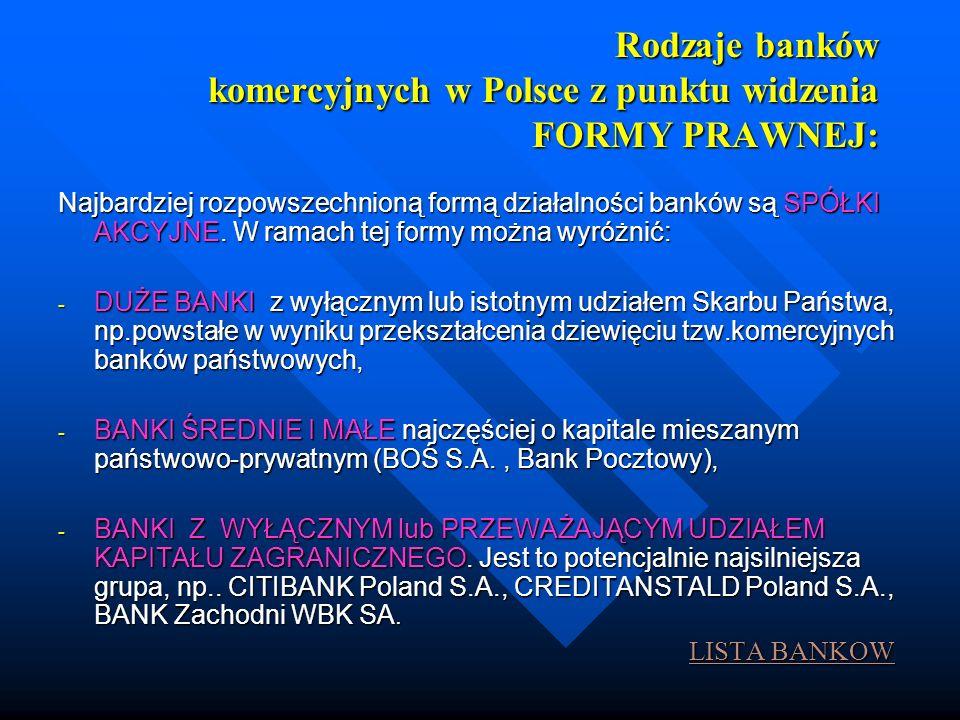 Rodzaje banków komercyjnych w Polsce z punktu widzenia FORMY PRAWNEJ: