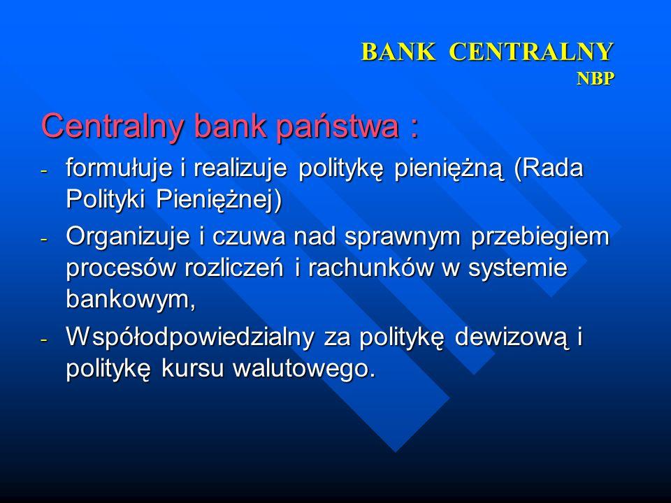 Centralny bank państwa :