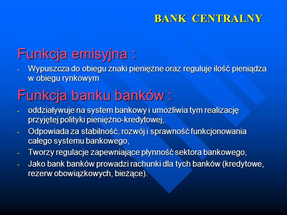 Funkcja emisyjna : Funkcja banku banków : BANK CENTRALNY