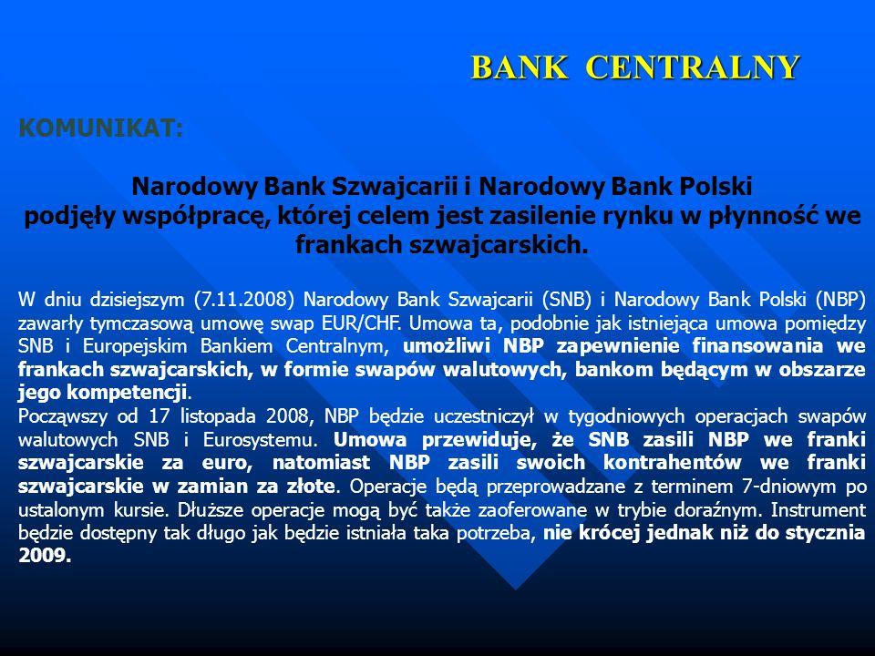 Narodowy Bank Szwajcarii i Narodowy Bank Polski