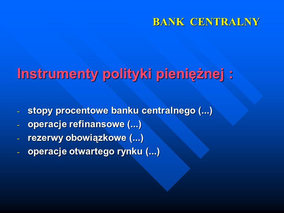 Instrumenty polityki pieniężnej :