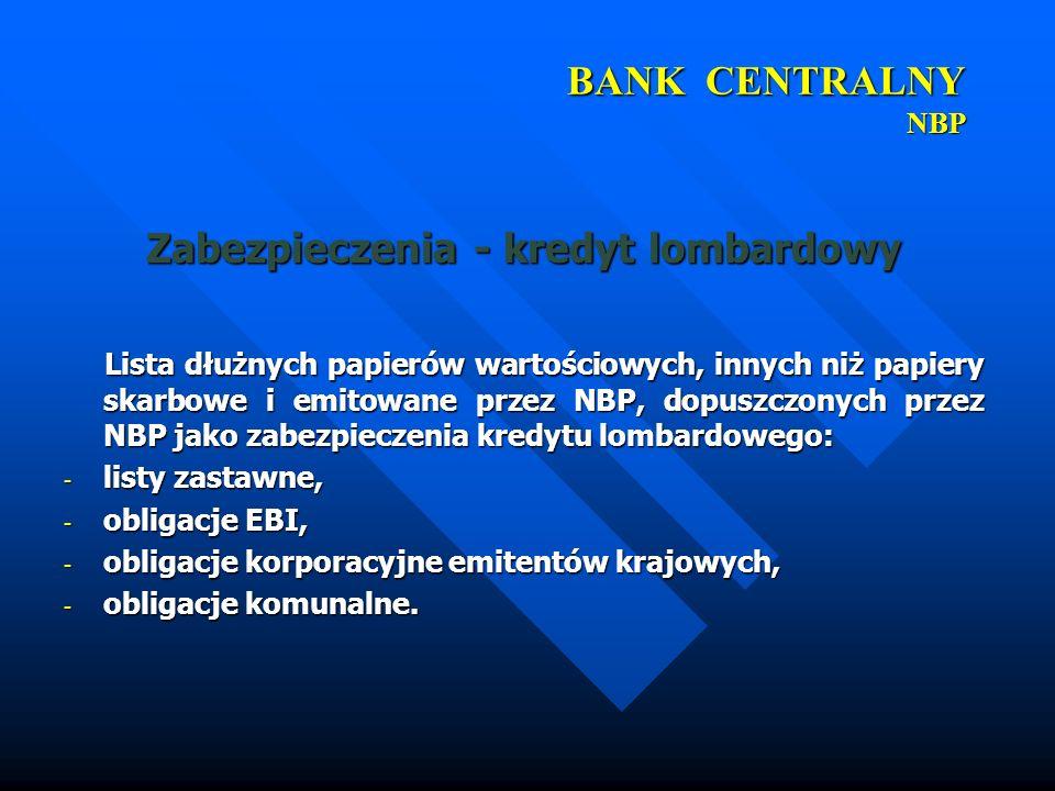 Zabezpieczenia - kredyt lombardowy