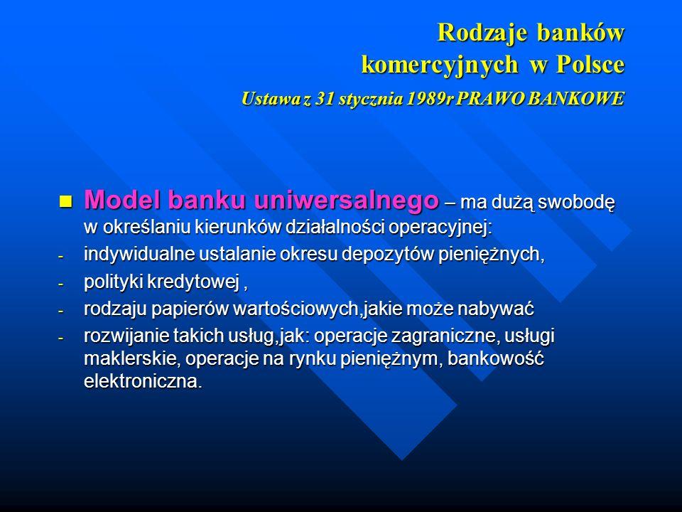Rodzaje banków komercyjnych w Polsce Ustawa z 31 stycznia 1989r PRAWO BANKOWE