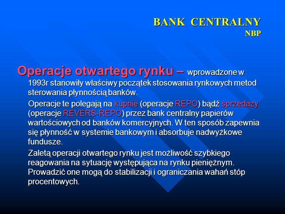 BANK CENTRALNY NBP