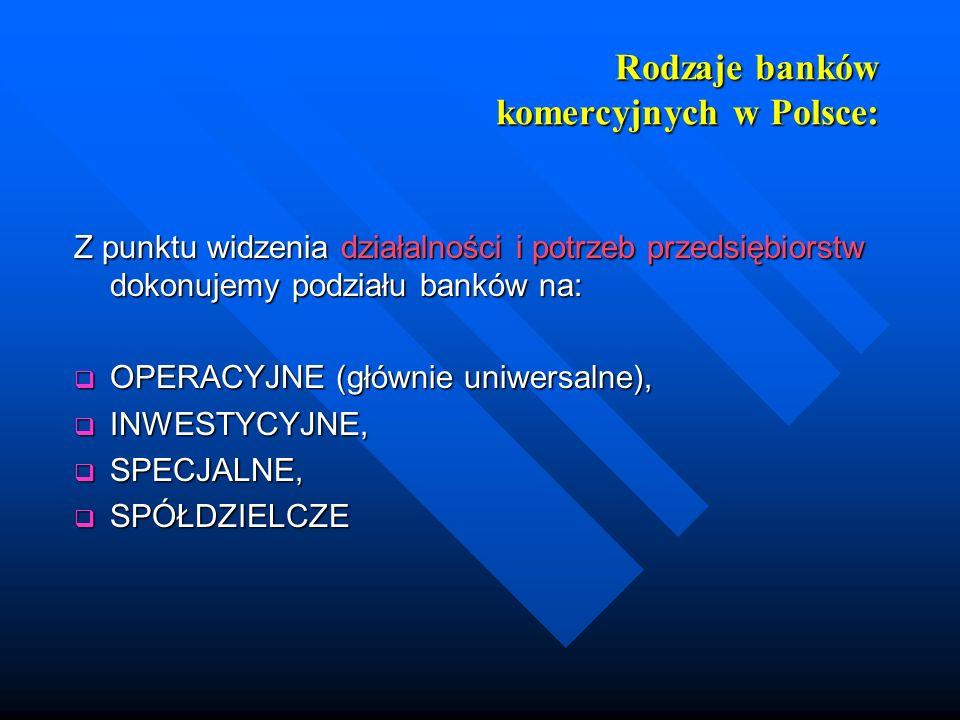 Rodzaje banków komercyjnych w Polsce: