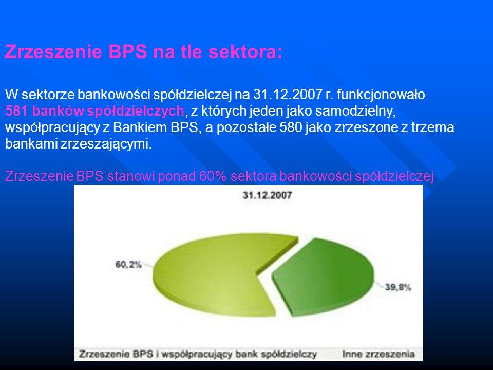 Zrzeszenie BPS na tle sektora: