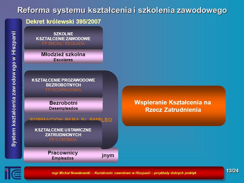 Reforma systemu kształcenia i szkolenia zawodowego