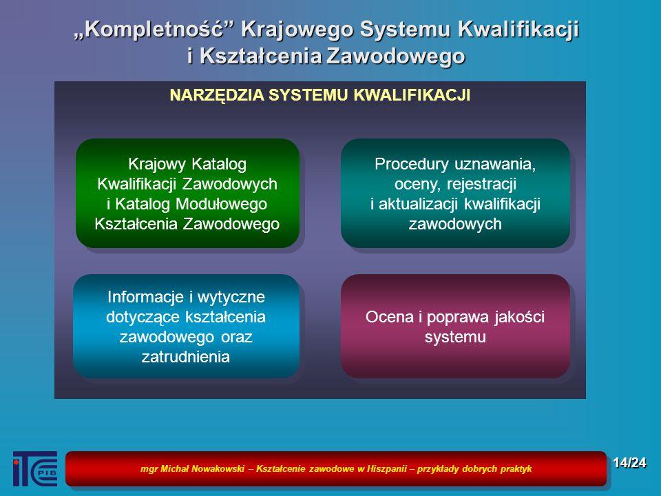 """""""Kompletność Krajowego Systemu Kwalifikacji i Kształcenia Zawodowego"""