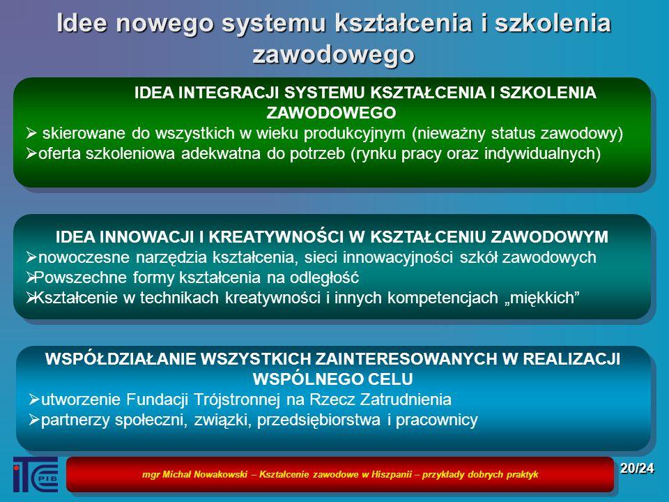 Idee nowego systemu kształcenia i szkolenia zawodowego