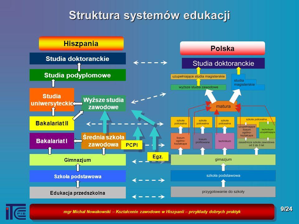 Struktura systemów edukacji