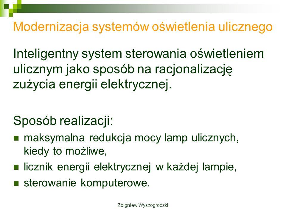 Modernizacja systemów oświetlenia ulicznego