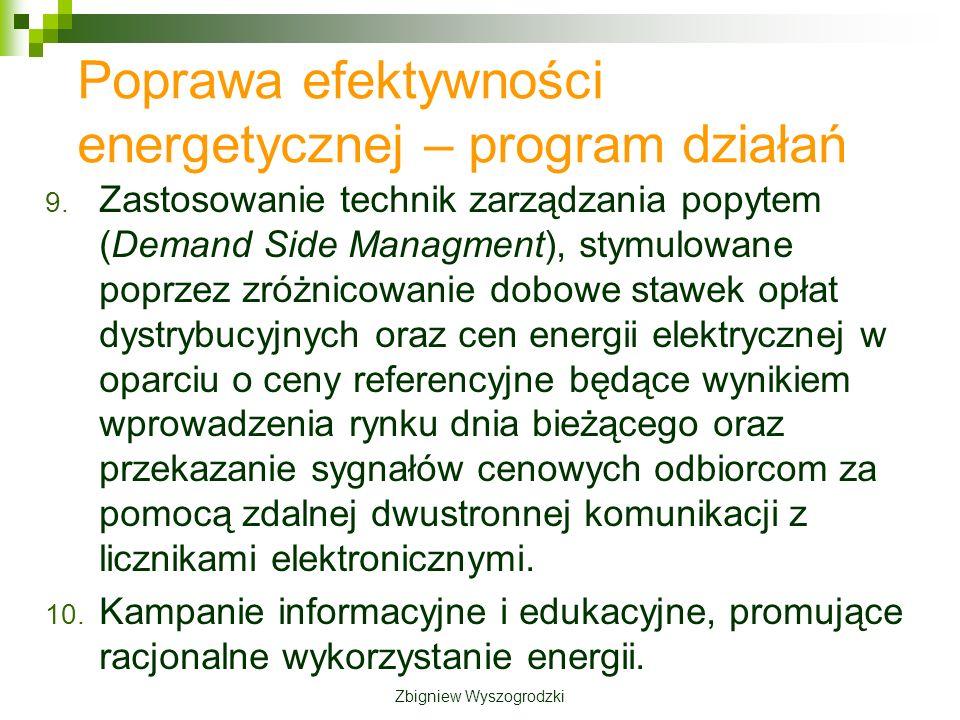 Poprawa efektywności energetycznej – program działań