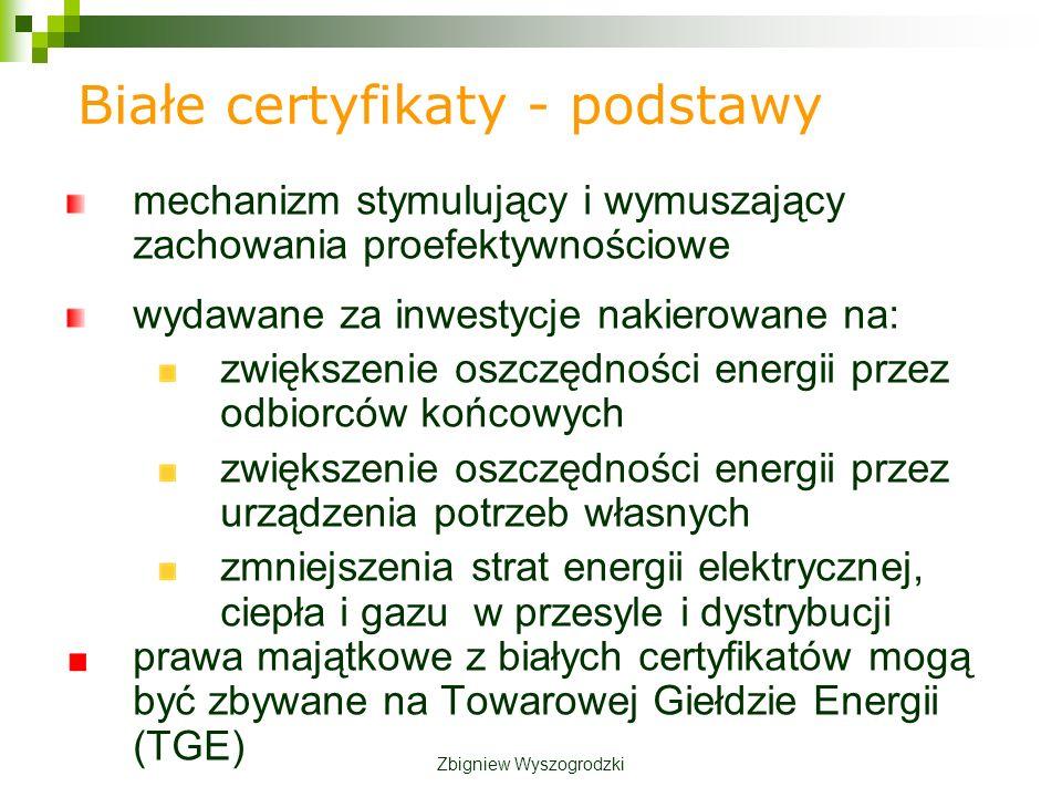 Białe certyfikaty - podstawy