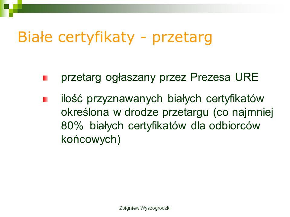 Białe certyfikaty - przetarg