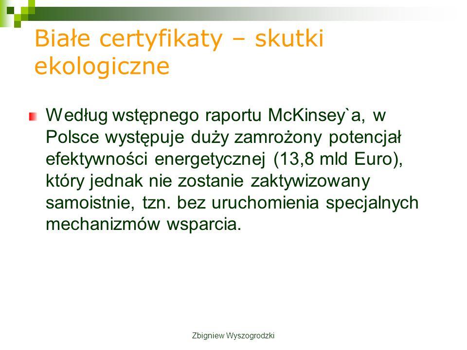 Białe certyfikaty – skutki ekologiczne