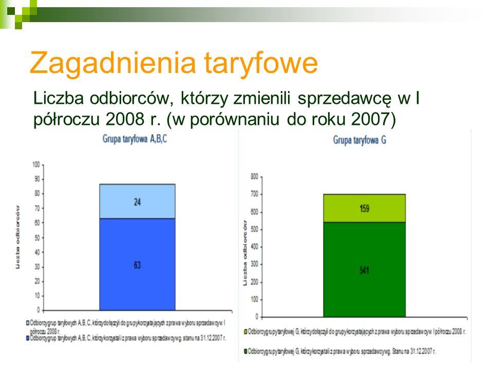 Zagadnienia taryfowe Liczba odbiorców, którzy zmienili sprzedawcę w I półroczu 2008 r.