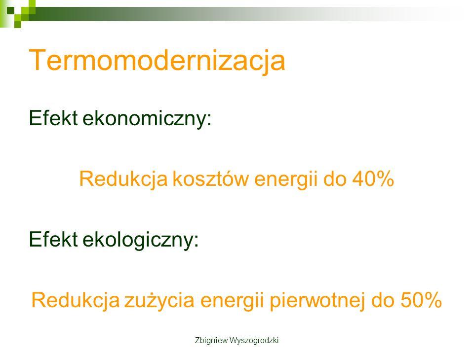 Termomodernizacja Efekt ekonomiczny: Redukcja kosztów energii do 40%