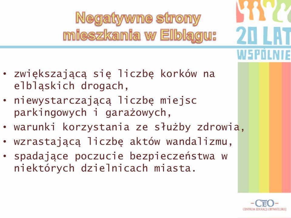 Negatywne strony mieszkania w Elblągu: