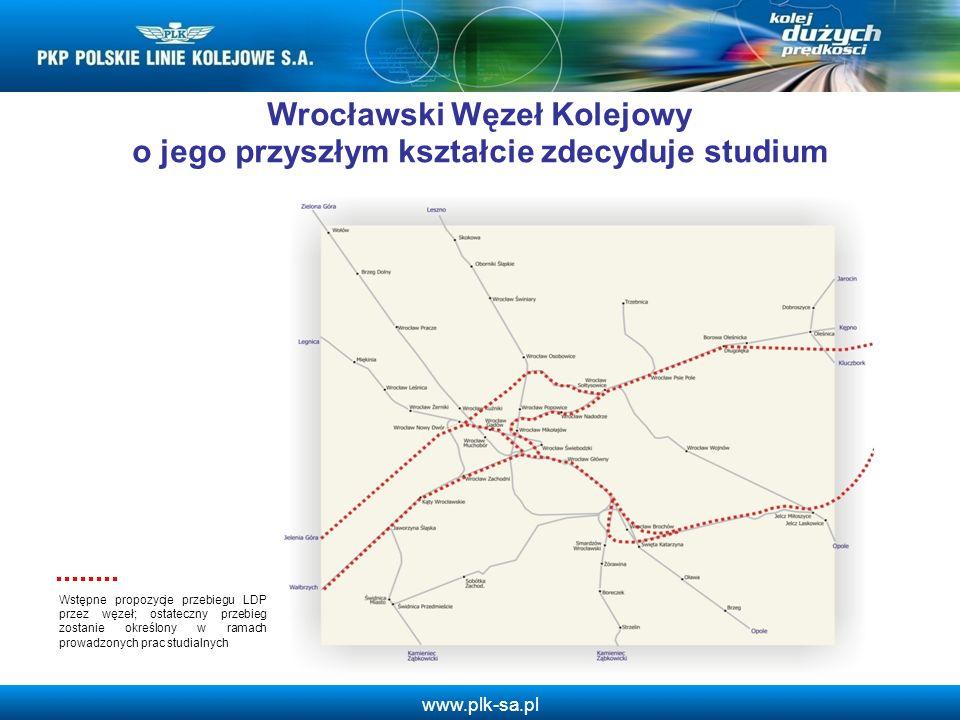 Wrocławski Węzeł Kolejowy