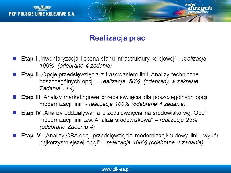 """Realizacja prac Etap I """"Inwentaryzacja i ocena stanu infrastruktury kolejowej - realizacja 100% (odebrane 4 zadania)"""