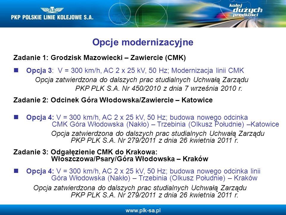 Opcje modernizacyjne Zadanie 1: Grodzisk Mazowiecki – Zawiercie (CMK) Opcja 3: V = 300 km/h, AC 2 x 25 kV, 50 Hz; Modernizacja linii CMK.