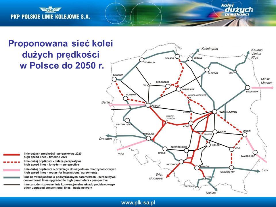 Proponowana sieć kolei dużych prędkości