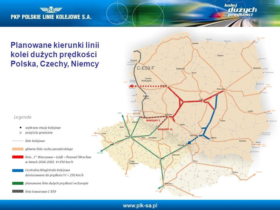 Planowane kierunki linii kolei dużych prędkości Polska, Czechy, Niemcy