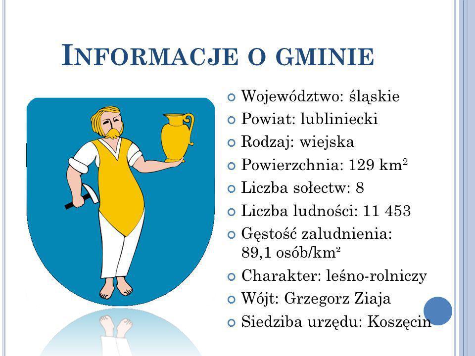 Informacje o gminie Województwo: śląskie Powiat: lubliniecki
