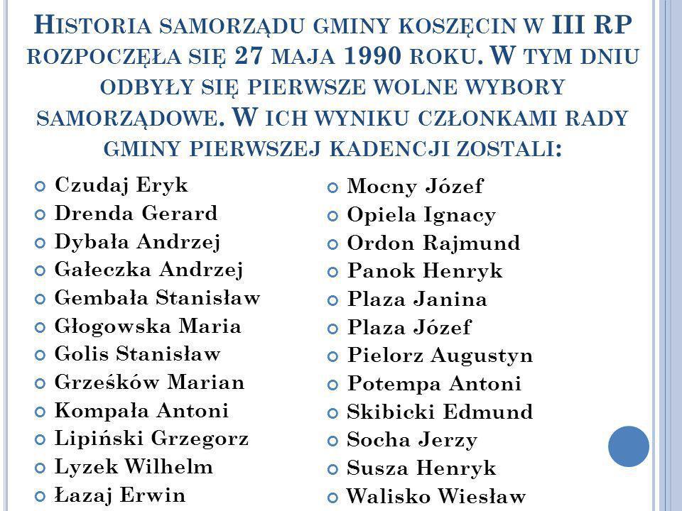 Historia samorządu gminy koszęcin w III RP rozpoczęła się 27 maja 1990 roku. W tym dniu odbyły się pierwsze wolne wybory samorządowe. W ich wyniku członkami rady gminy pierwszej kadencji zostali: