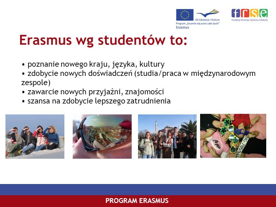 Erasmus wg studentów to: