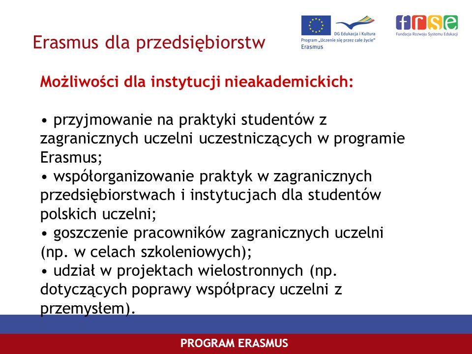 Erasmus dla przedsiębiorstw