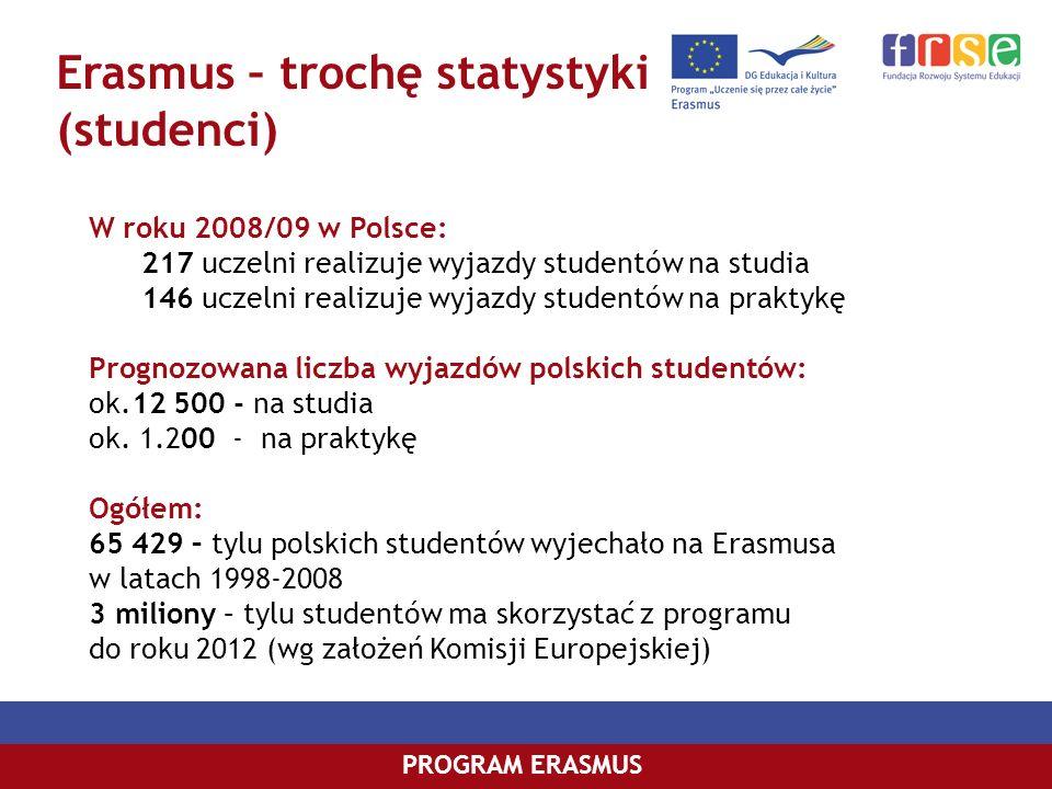 Erasmus – trochę statystyki (studenci)