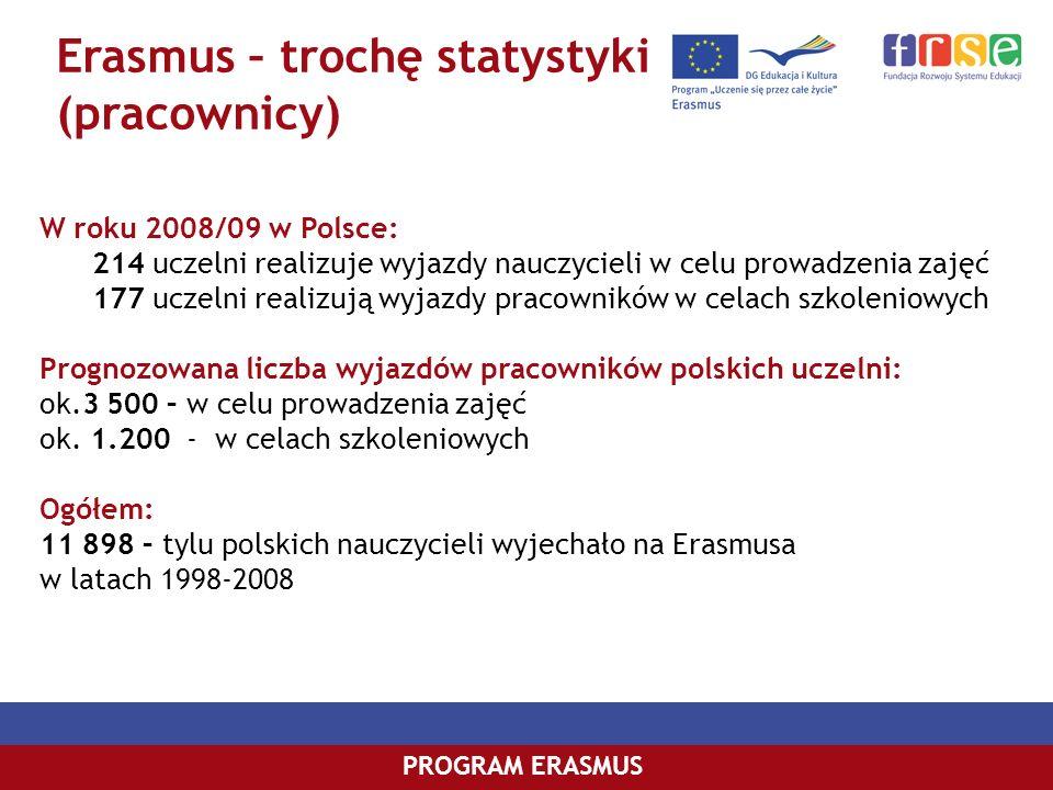 Erasmus – trochę statystyki (pracownicy)