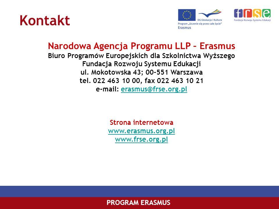 Kontakt Narodowa Agencja Programu LLP – Erasmus