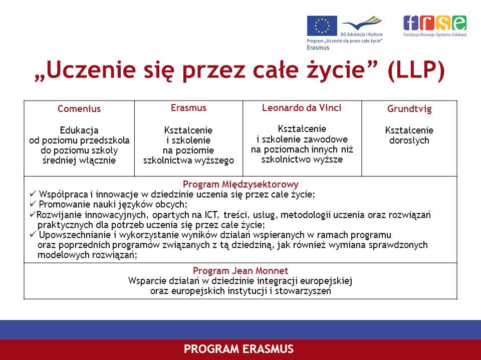 Program Międzysektorowy